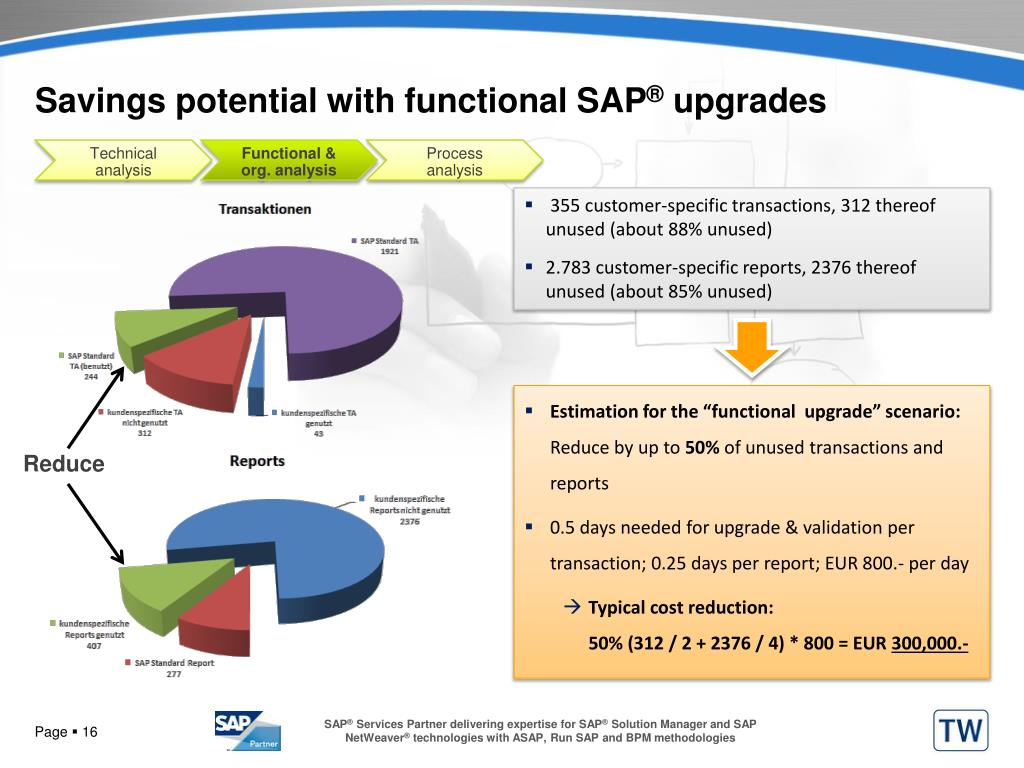 Savings potential with functional SAP