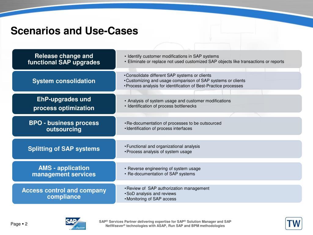 Scenarios and Use-Cases