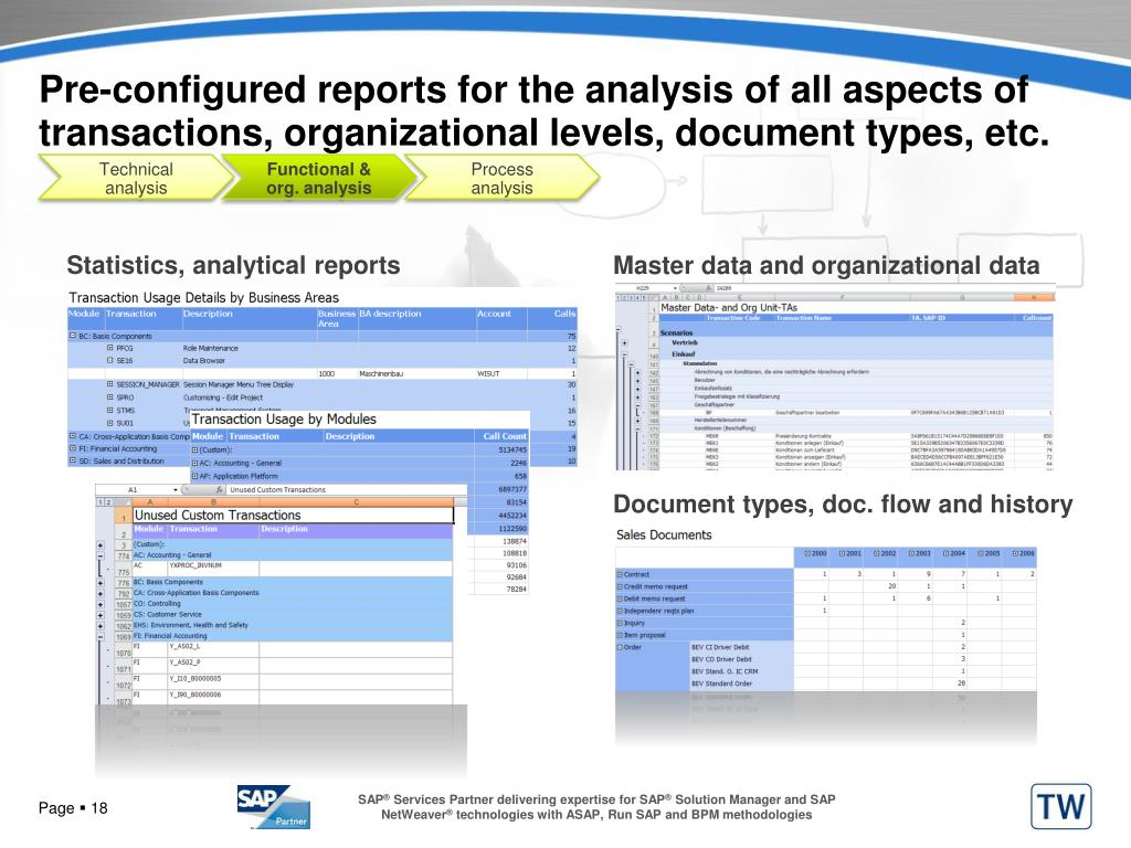 Pre-configured reports for the analysis of all aspects of transactions, organizational levels, document types, etc.