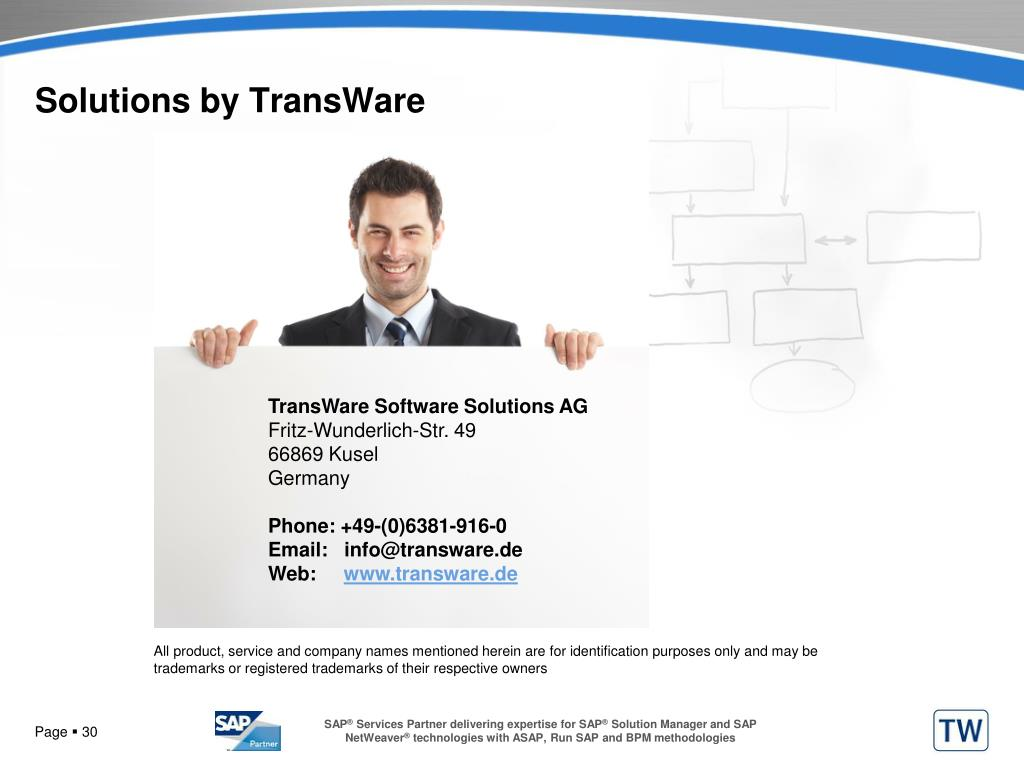 Solutions by TransWare