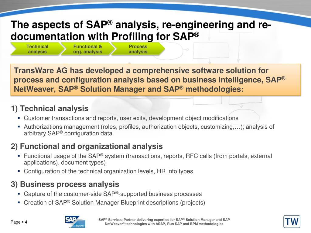 The aspects of SAP