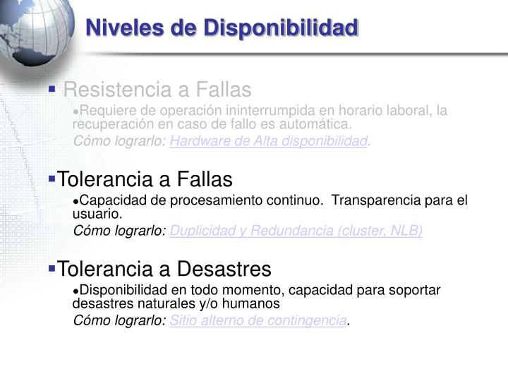 Resistencia a Fallas