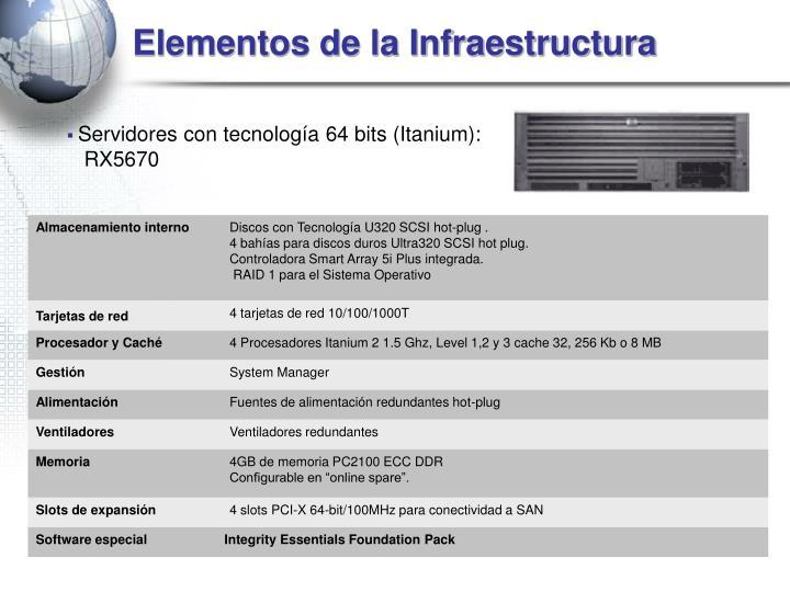 Servidores con tecnología 64 bits (Itanium):