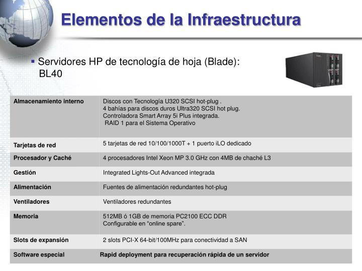 Servidores HP de tecnología de hoja (Blade):