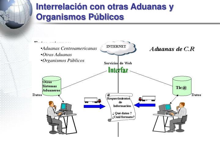 Interrelación con otras Aduanas y