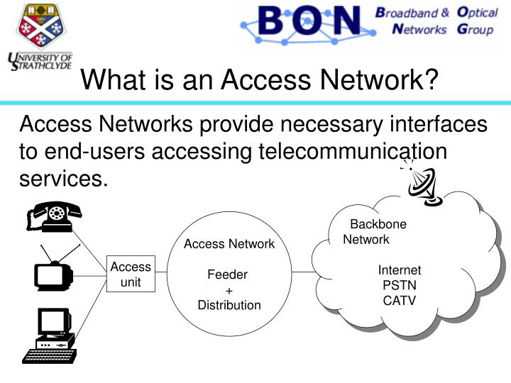 What is an access network