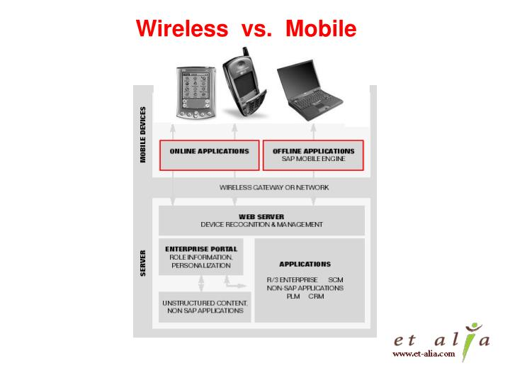Wireless  vs.  Mobile