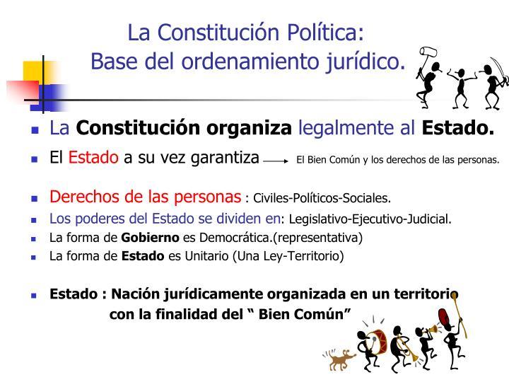 La Constitución Política: