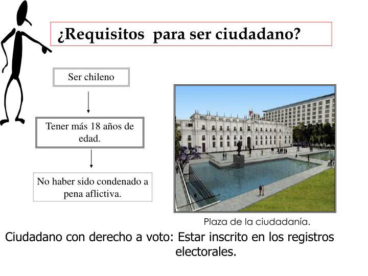 Plaza de la ciudadanía.