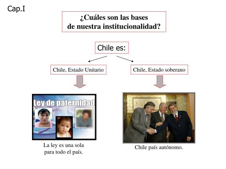 Chile, Estado Unitario