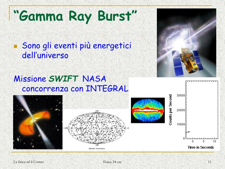 """Gamma Ray Burst"""