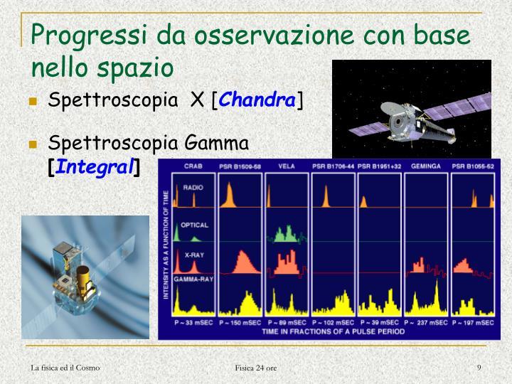 Spettroscopia  X [