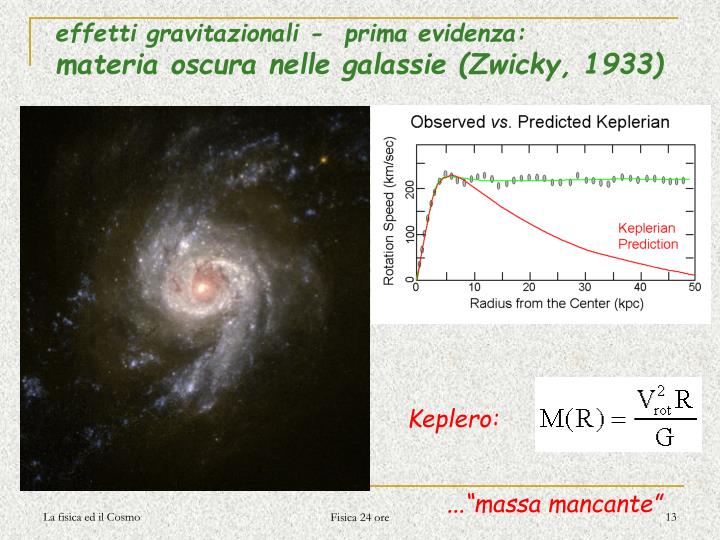 effetti gravitazionali -  prima evidenza: