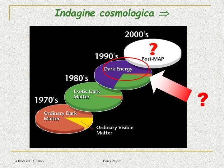 Indagine cosmologica