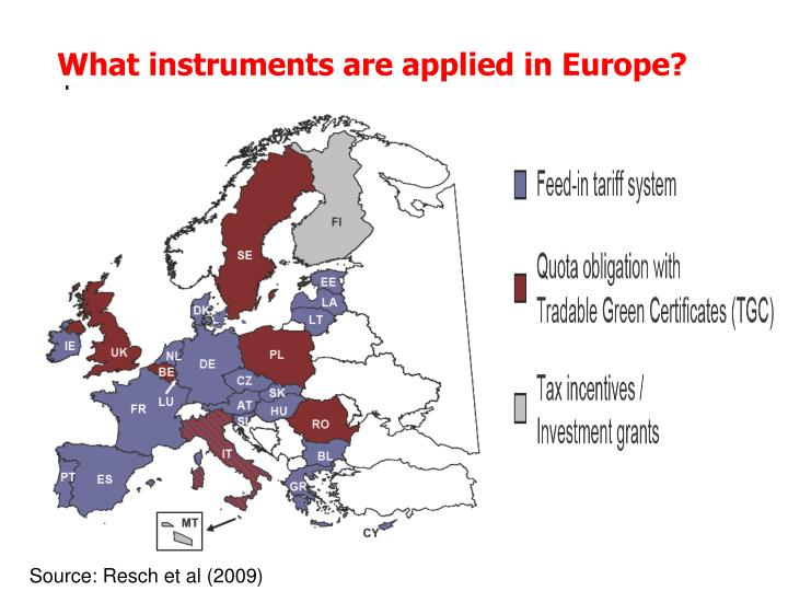 What instruments are applied in Europe?