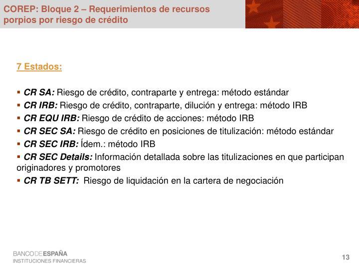 COREP: Bloque 2 – Requerimientos de recursos porpios por riesgo de crédito