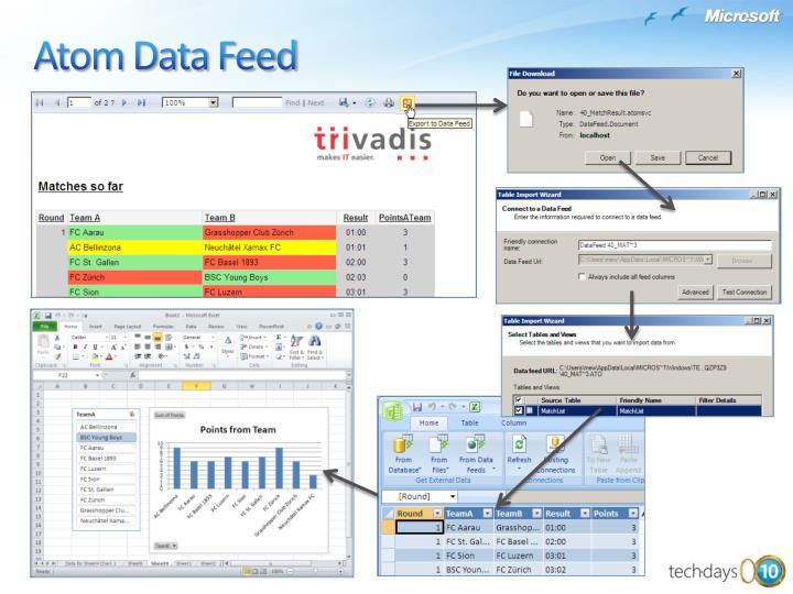 Atom Data Feed