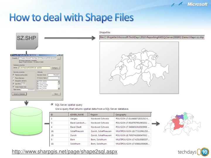 How to deal with Shape Files