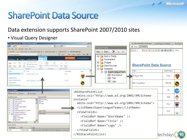 Data extension supports SharePoint 2007/2010 sites