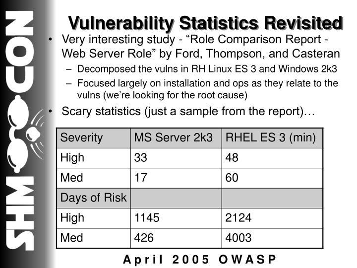 Vulnerability Statistics Revisited