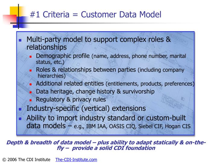 #1 Criteria = Customer Data Model