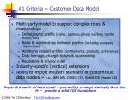 1 criteria customer data model