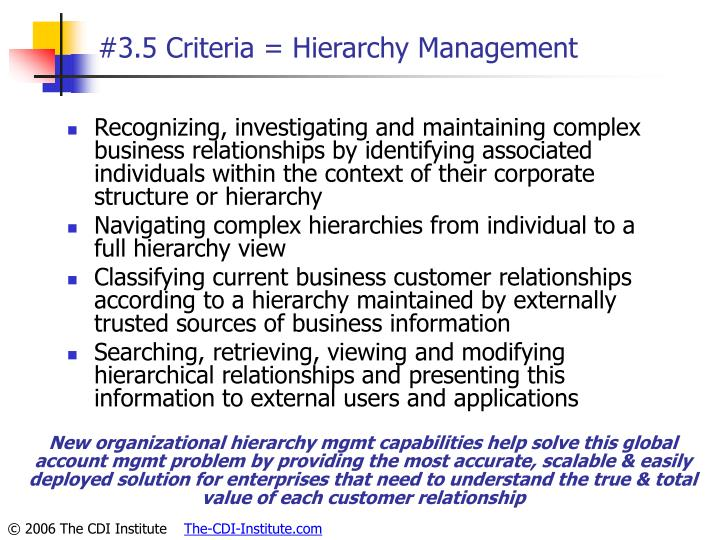 #3.5 Criteria = Hierarchy Management