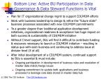 bottom line active bu participation in data governance data steward functions is vital