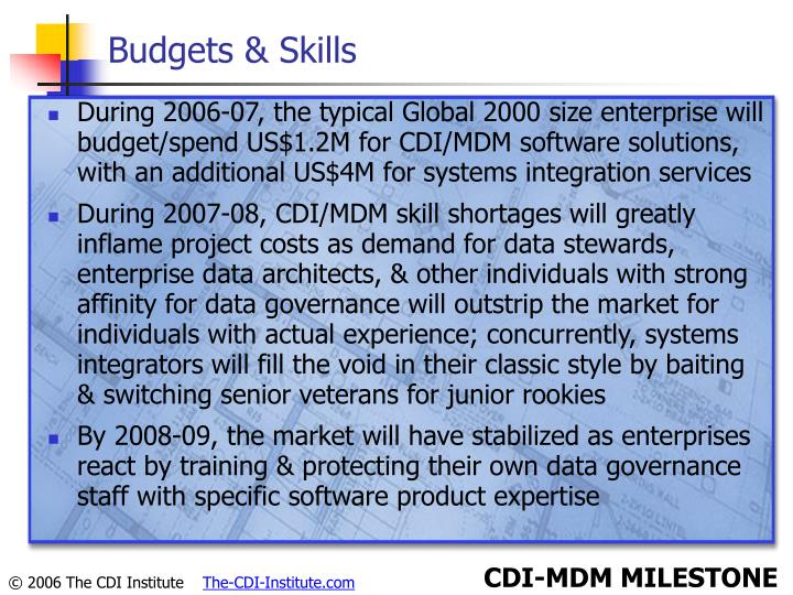 Budgets & Skills