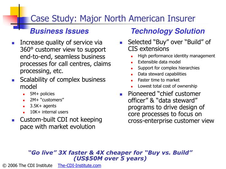 Case Study: Major North American Insurer