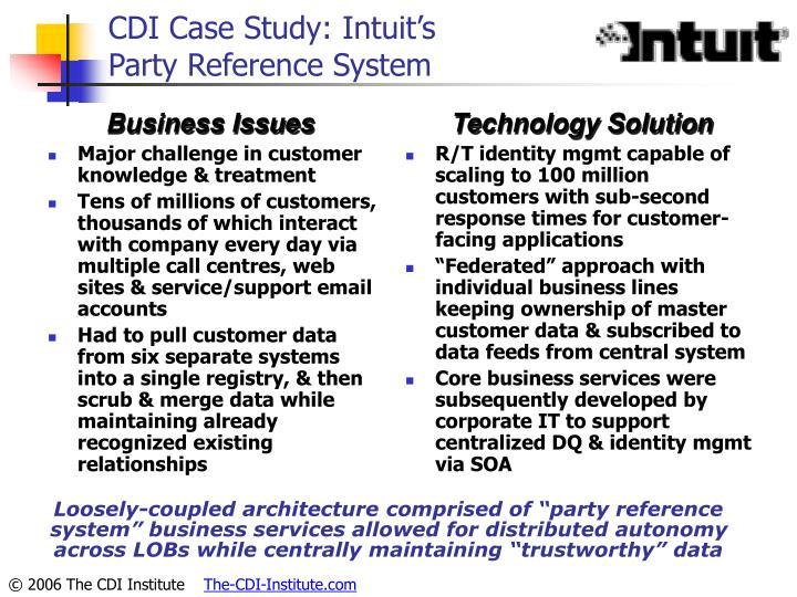CDI Case Study: Intuit's