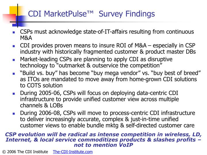 CDI MarketPulse™  Survey Findings