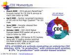 cdi momentum