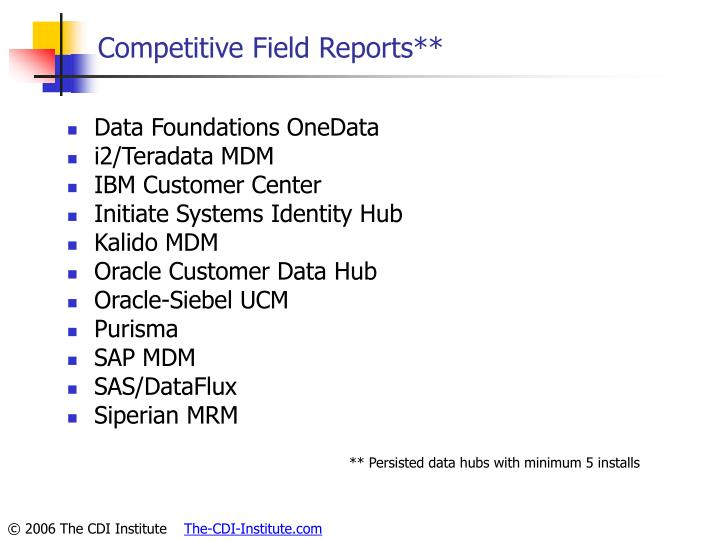 Competitive Field Reports**