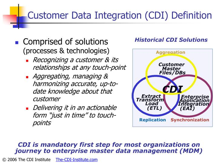 Customer Data Integration (CDI) Definition
