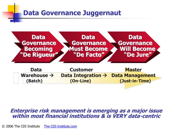 Data Governance Juggernaut