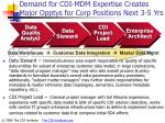 demand for cdi mdm expertise creates major opptys for corp positions next 3 5 yrs