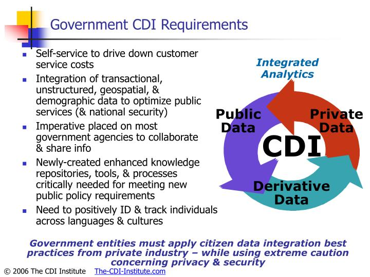 Government CDI Requirements