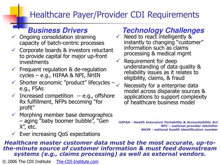 Healthcare Payer/Provider CDI Requirements
