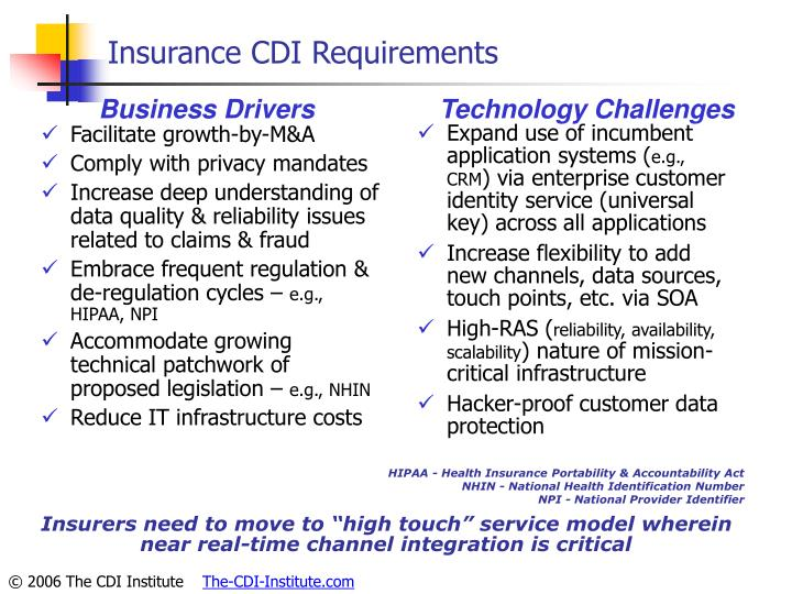 Insurance CDI Requirements