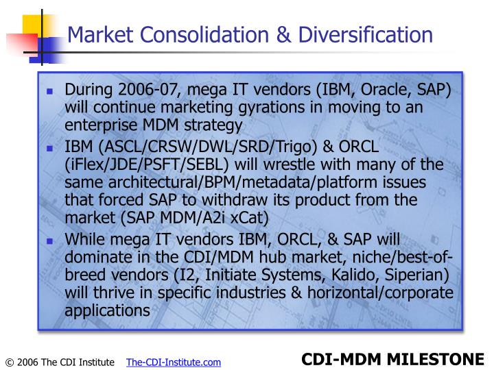 Market Consolidation & Diversification