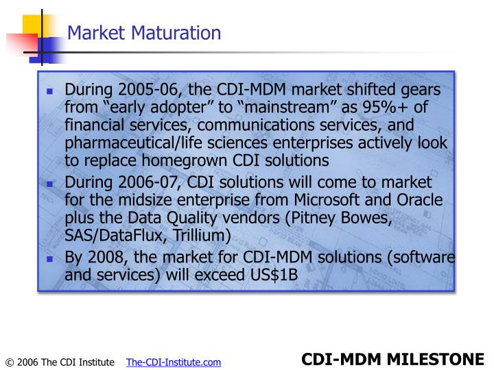 Market Maturation