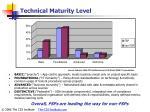 technical maturity level
