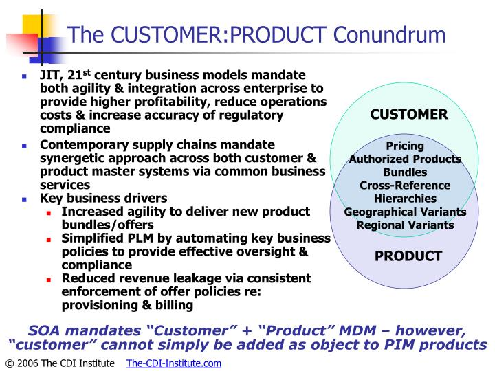 The CUSTOMER:PRODUCT Conundrum