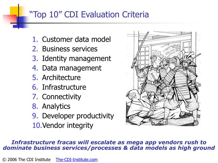 """Top 10"" CDI Evaluation Criteria"