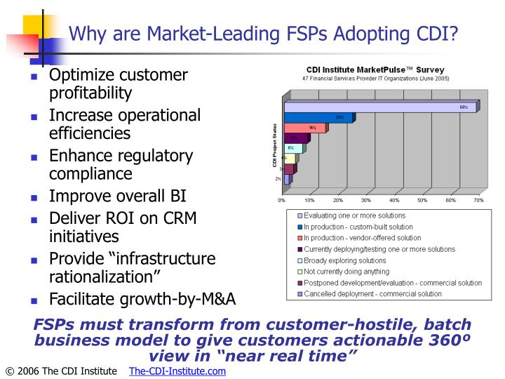 Why are Market-Leading FSPs Adopting CDI?