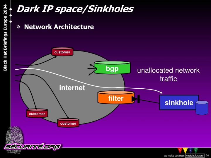Dark IP space/Sinkholes