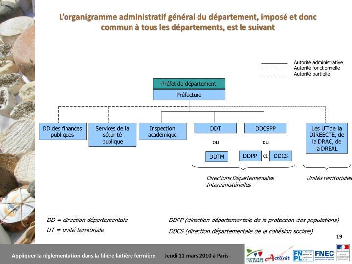L'organigramme administratif général du département, imposé et donc commun à tous les départements, est le suivant