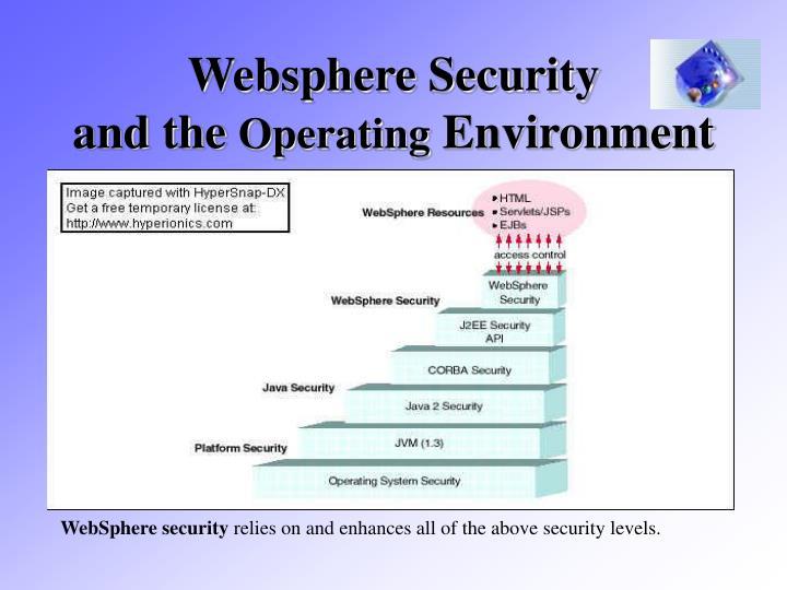 Websphere Security