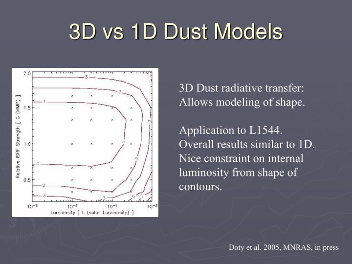 3D vs 1D Dust Models